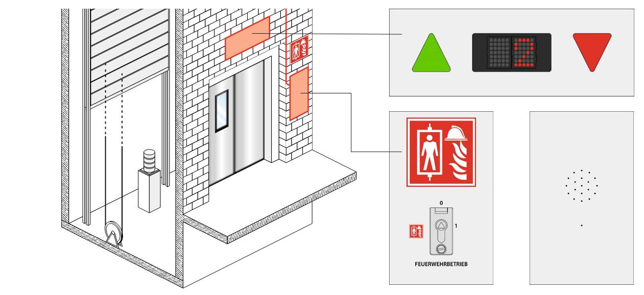 Feuerwehrzugangsebene (Bedientableau nach EN 81-72)